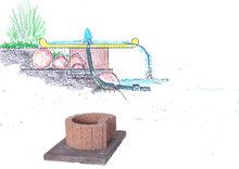 Creastone onderbouw voor 1 Waterschaal